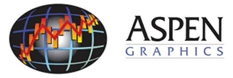 Aspen graphics forex charts